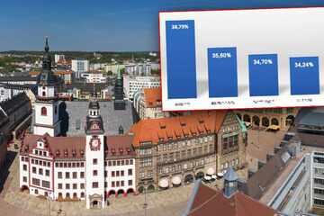 Bundestagswahl 2021: In diesen Chemnitzer Stadtteilen sahnte die AfD am meisten ab