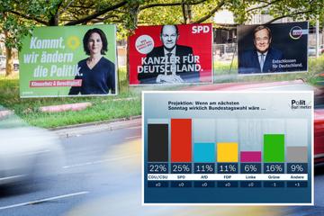 ZDF-Politbarometer: Schafft Armin Laschet im Endspurt die Trendwende?