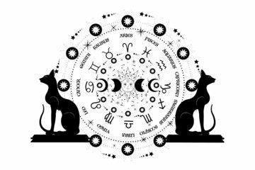 Horoskop heute: Tageshoroskop kostenlos für den 18.10.2021