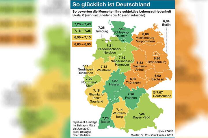 Ostdeutsche sind dennoch immer noch am unzufriedensten.