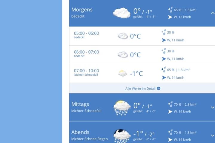 Im Erzgebirge soll es am Montag laut wetter.com bereits schneien.