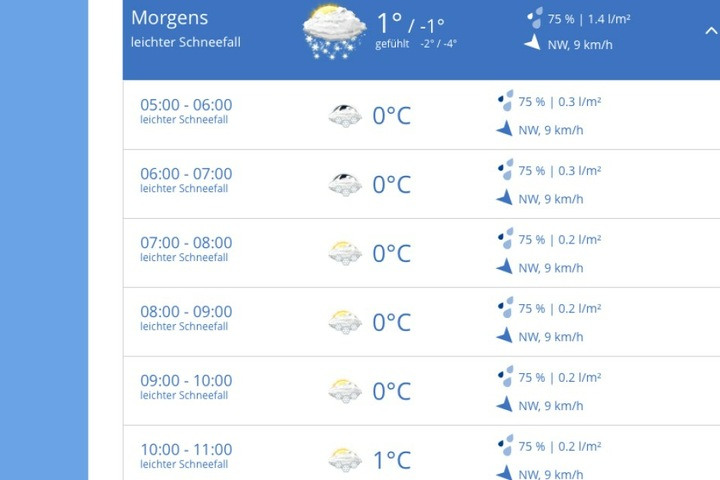 Das Wetter in Dresden am Freitag: Es wird kalt, dazu gibt es Schnee.