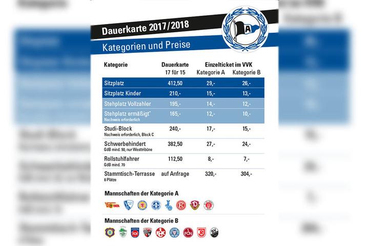 Die Preisübersicht für die kommende Zweitliga-Saison 2017/18.