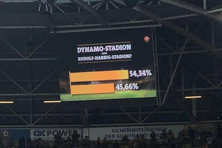 So wurde die Entscheidung der Fans im Stadion angezeigt.