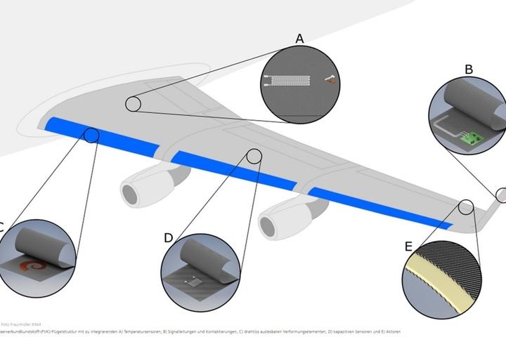 Die Sensoren sollen in die Vorderseiten von Tragflächen eingebaut werden.