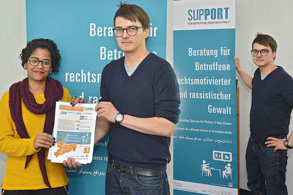 Geschäftsführer Robert Kusche (34) und Beraterin Szene Santas (29) von der Opferberatung des RAA.
