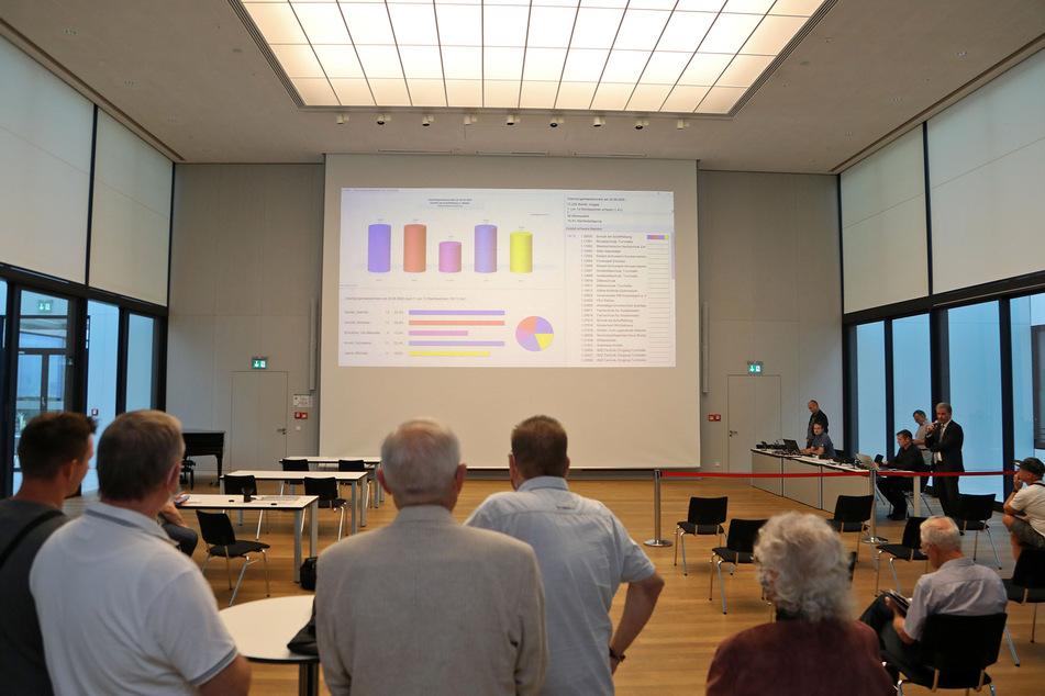 Im Bürgersaal im Zwickauer Rathaus werden laufen die Wahlergebnisse aus den Wahlkreisen zusammen.
