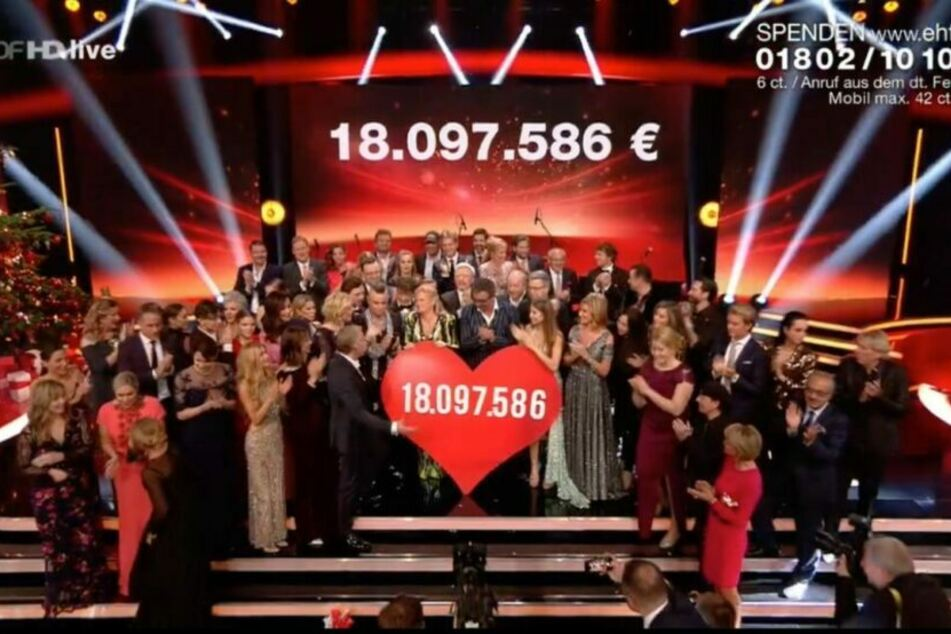 2019 gab's über 18 Millionen an Spenden - wird es 2020 ebenso erfolgreich?