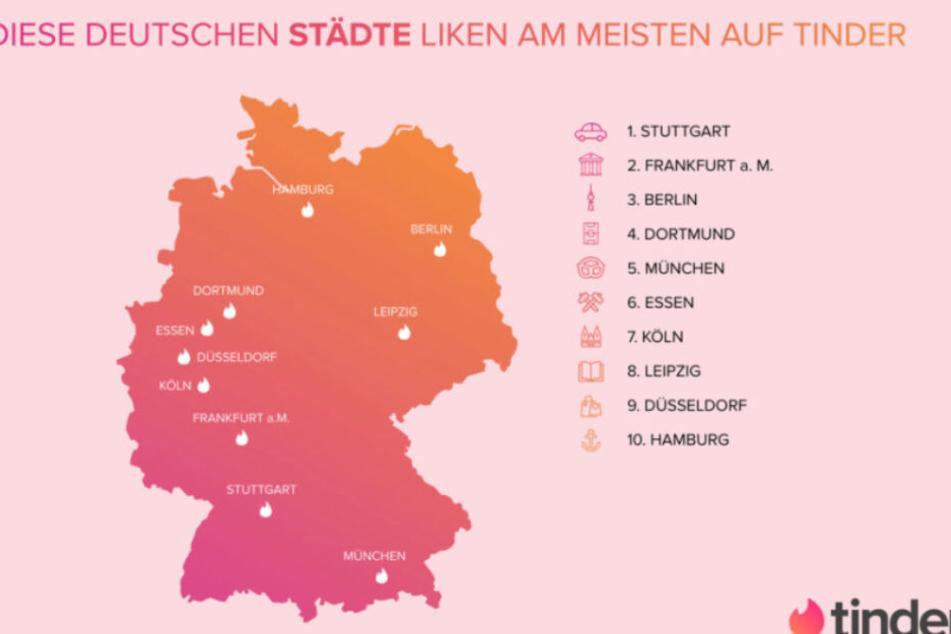 Das ist das Tinder-Städte-Ranking: Angeführt von der Landeshauptstadt Suttgart.