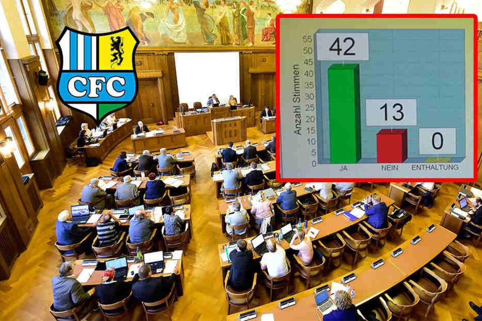 Abstimmung überraschend klar: Der CFC ist gerettet!