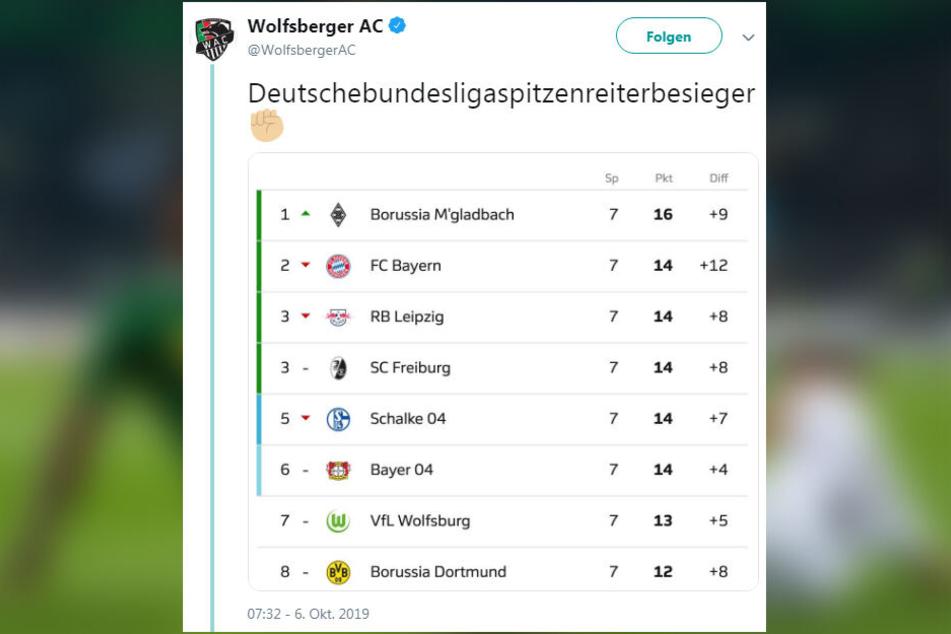 Der Tweet des Wolfsberger AC, damals noch mit der fehlerhaften Tabelle, denn Wolfsburg ist Zweiter.
