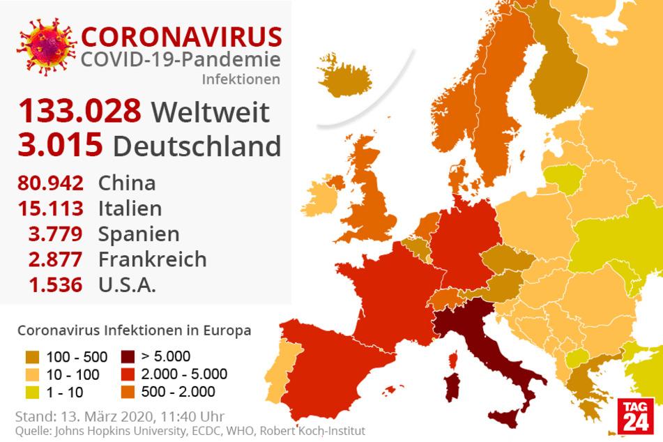 Weltweit haben sich bislang weit über 130.000 Menschen mit dem Virus infiziert.