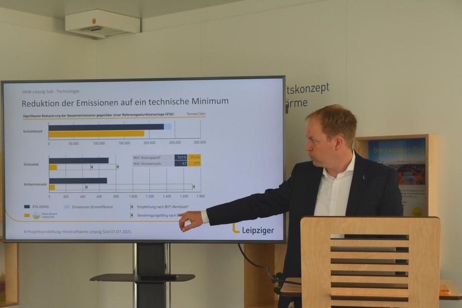 Stadtwerke-Projektleiter Thomas Brandenburg präsentierte am Mittwoch die Pläne für das neue Heizkraftwerk.