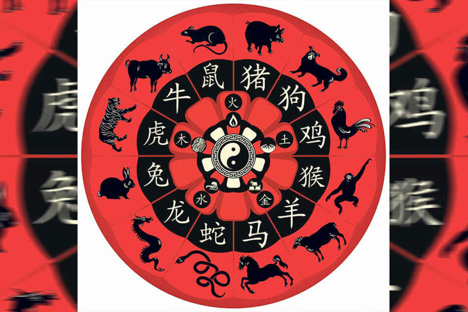 Die Entstehung der chinesischen Tierkreiszeichen beruht auf einer Legende.
