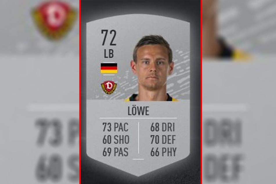 Chris Löwe kam aus der Premier League nach Dresden und sicherte sich bei FIFA 20 den höchsten Wert alles Dynamo-Profis.