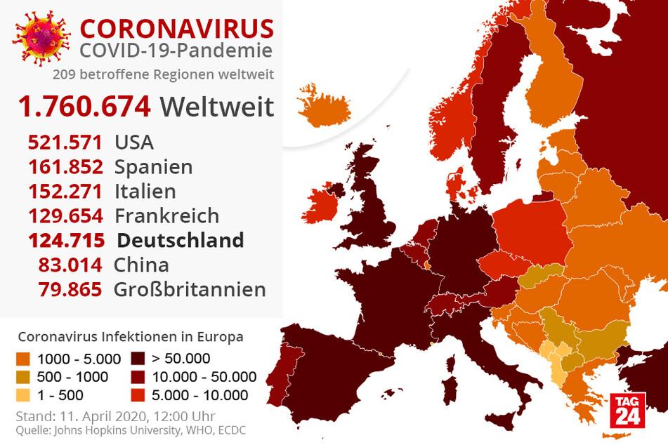 Die USA haben mit Abstand die meisten Infizierten.