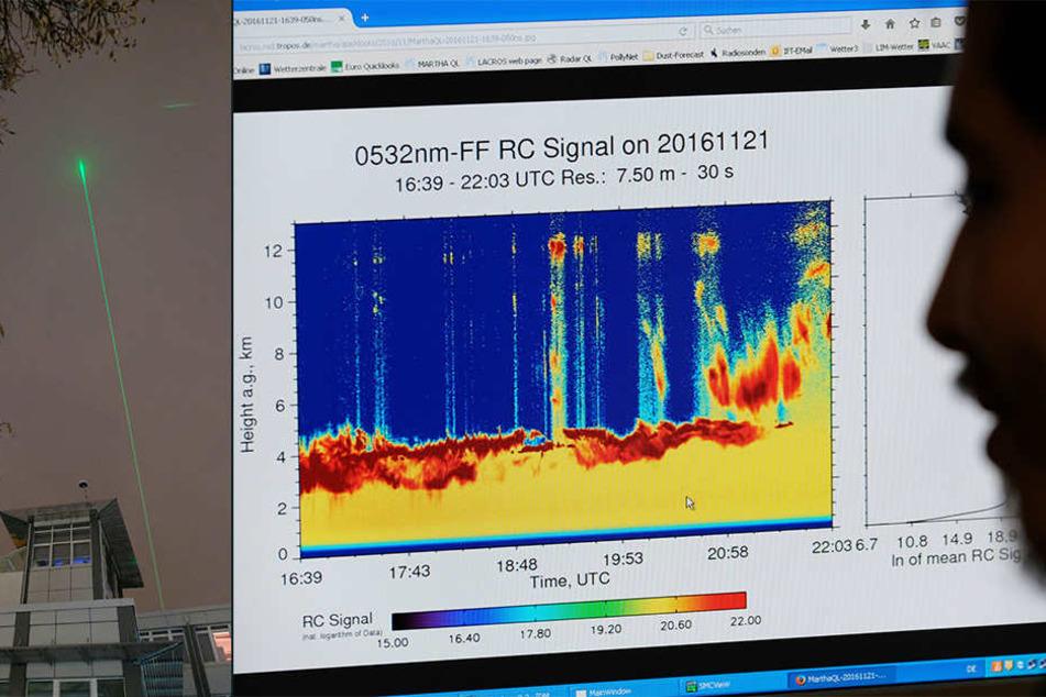 Wissenschaftler des Leipziger Leibniz-Instituts für Troposphärenforschung erforschen mithilfe von Laserstrahlen die Wolkenbildung.