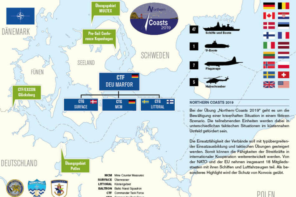 Die Übung findet in der Ostsee statt.