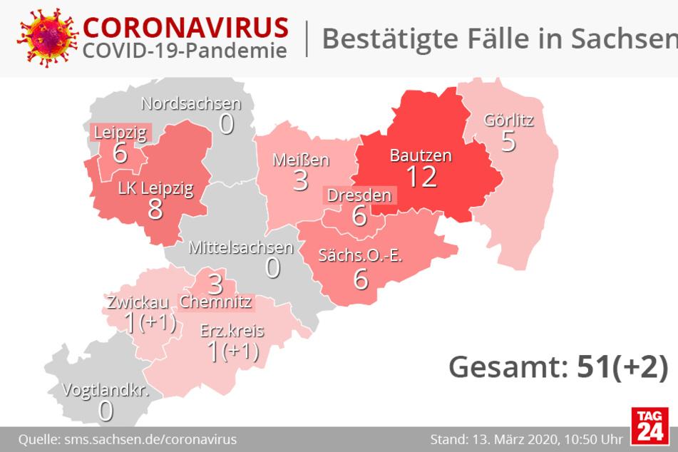 Im Landkreis Bautzen gibt es mittlerweile zwölf Corona-Patienten.
