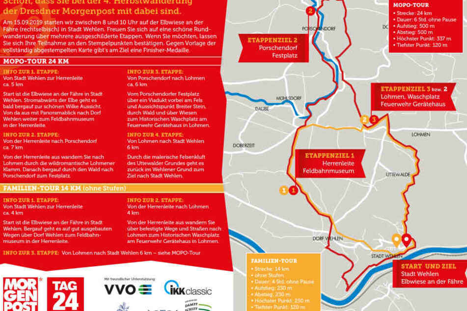 Die Route des MOPO-Wandertags.