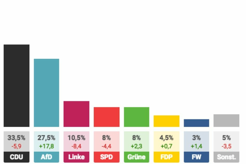 Die Prognose des ZDF.
