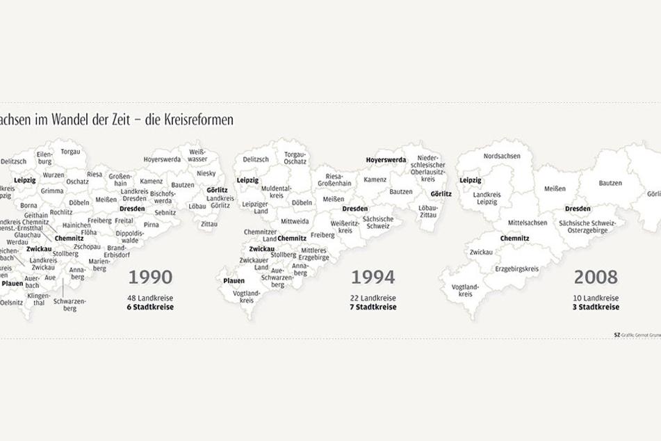 Die Kreisreformen zwischen 1990 und 2008.