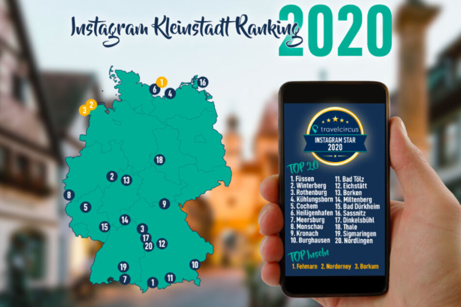 Das Ranking der Top20 der beliebtesten Kleinstädte auf Instagram.