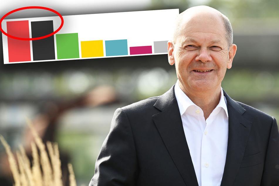 Aktuelle Umfragen: Olaf Scholz weiter vorn, aber es wird immer knapper