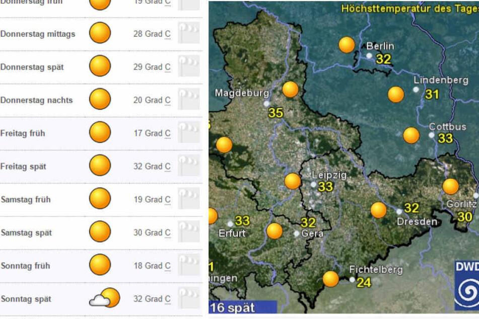 Am Freitag sind bis zu 34 Grad in Sachsen möglich.