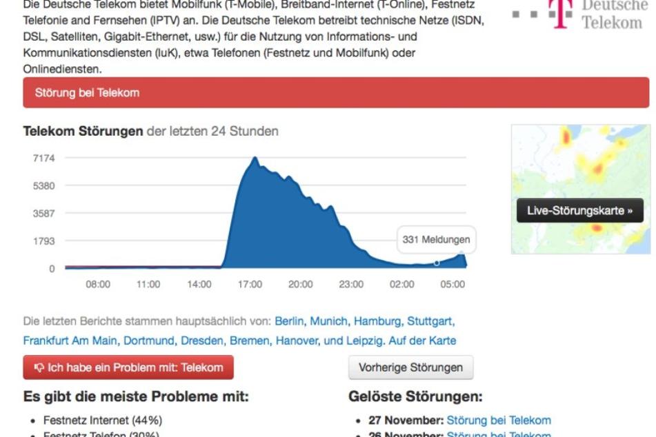 Bei allestörungen.de meldeten viele User Probleme mit dem Netz der Telekom.
