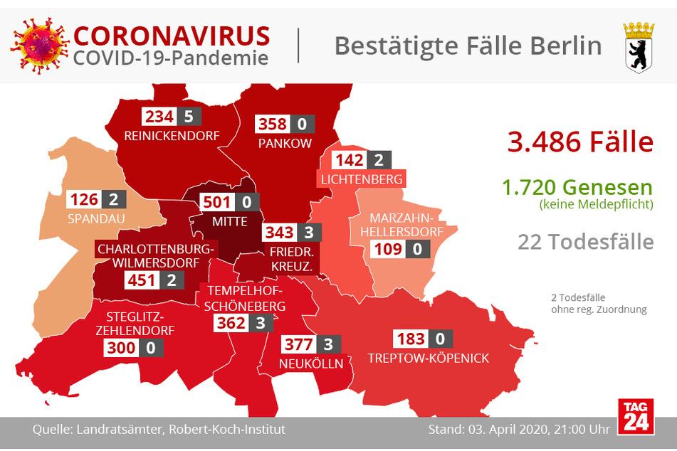 So verteilen sich die Infizierten in Berlin.