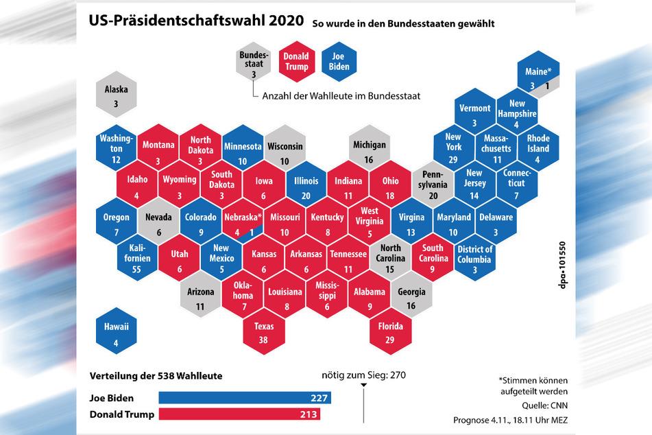 Die bisherigen Ergebnisse der Präsidentschaftswahl: So wurde in den Bundesstaaten gewählt.