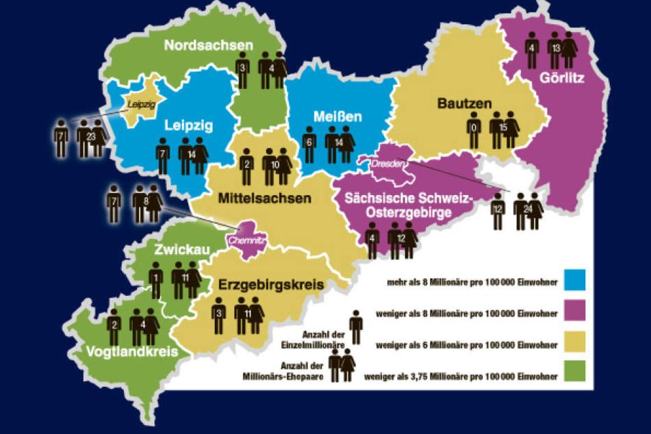 Nirgendwo leben in Sachsen so viel Millionäre wie im Kreis Meißen.