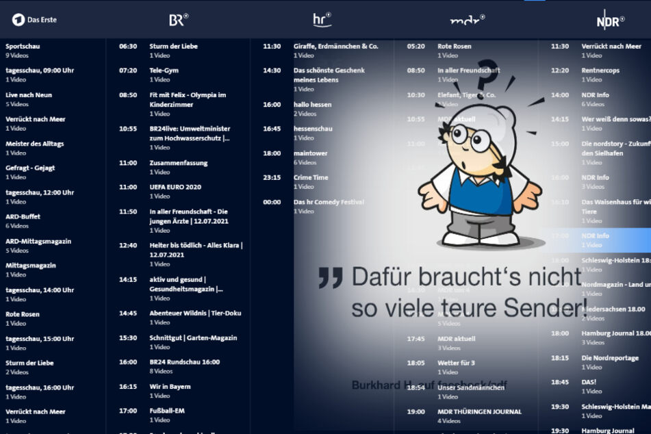 Derzeit gibt es im öffentlich-rechtlichen TV in Deutschland 20 Sender.