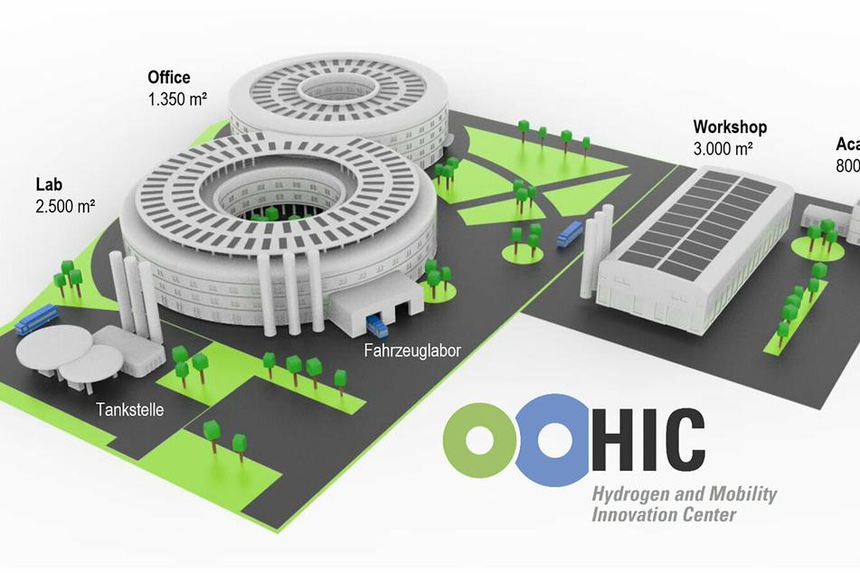 "Der Entwurf des ""HIC – Hydrogen and Mobility Innovation Center""."