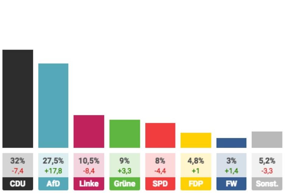 Die Prognose der ARD.