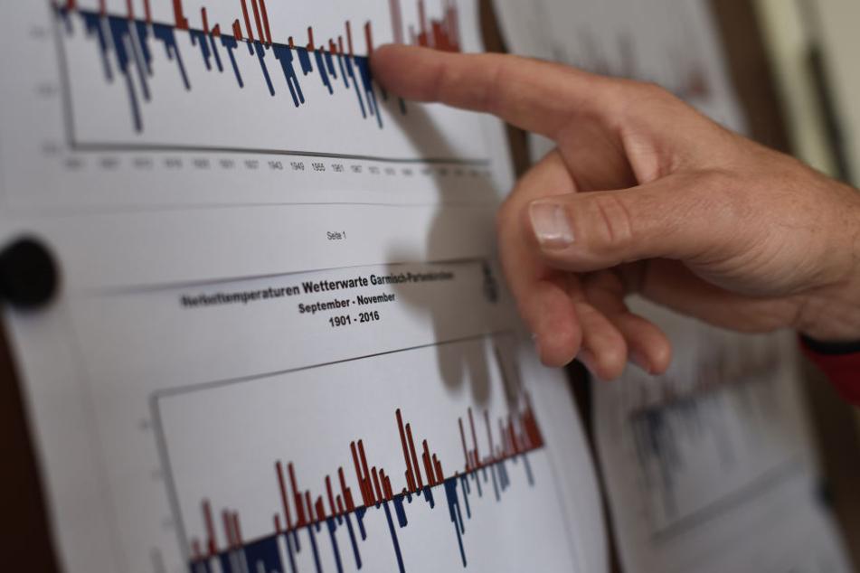 Ein Wetterbeobachter beim Deutschen Wetterdienst zeigt auf die Wetter-Aufzeichnungen.