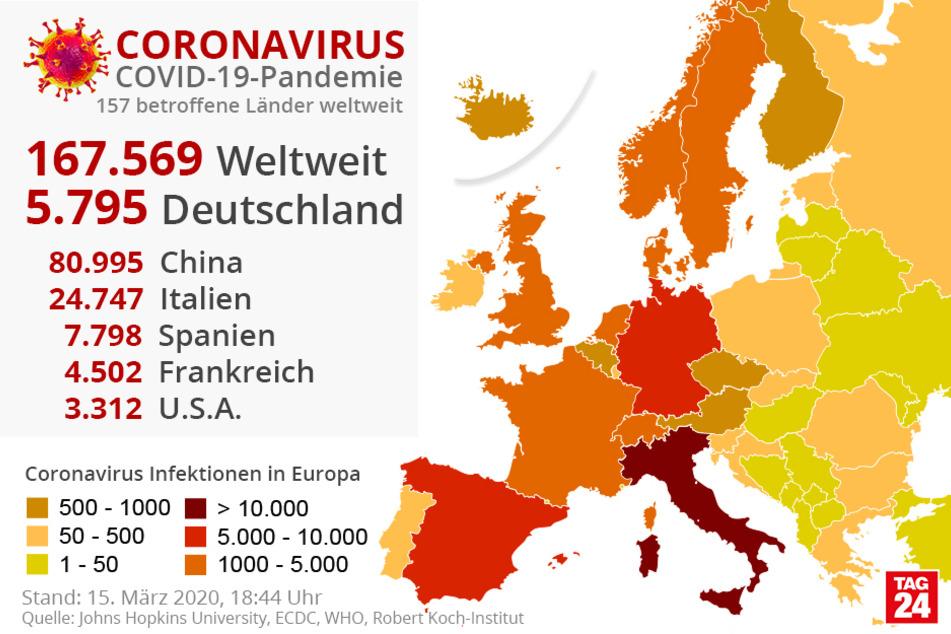 Italien bleibt europäischer Spitzenreiter.