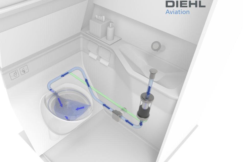 Ein neuer Wasserkreislauf soll Sparen helfen.