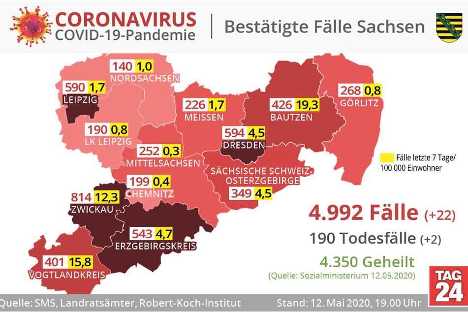 Infektionen, Todesfälle und Geheilte im Freistaat Sachsen.