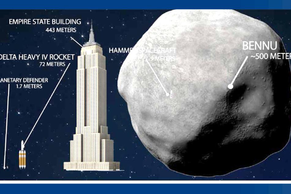 """Wenn Asteroid """"Bennu"""" tatsächlich in 117 Jahren auf die Erde einschlägt, würde das wohl das Ende der Menschheit bedeuten. Um das zu verhindern, entwickelten Forscher die """"HAMMER""""-Rakete."""