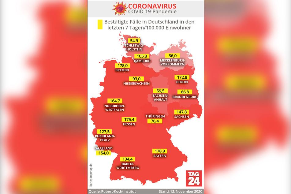 Die aktuellen Inzidenz-Werte in den Bundesländern.