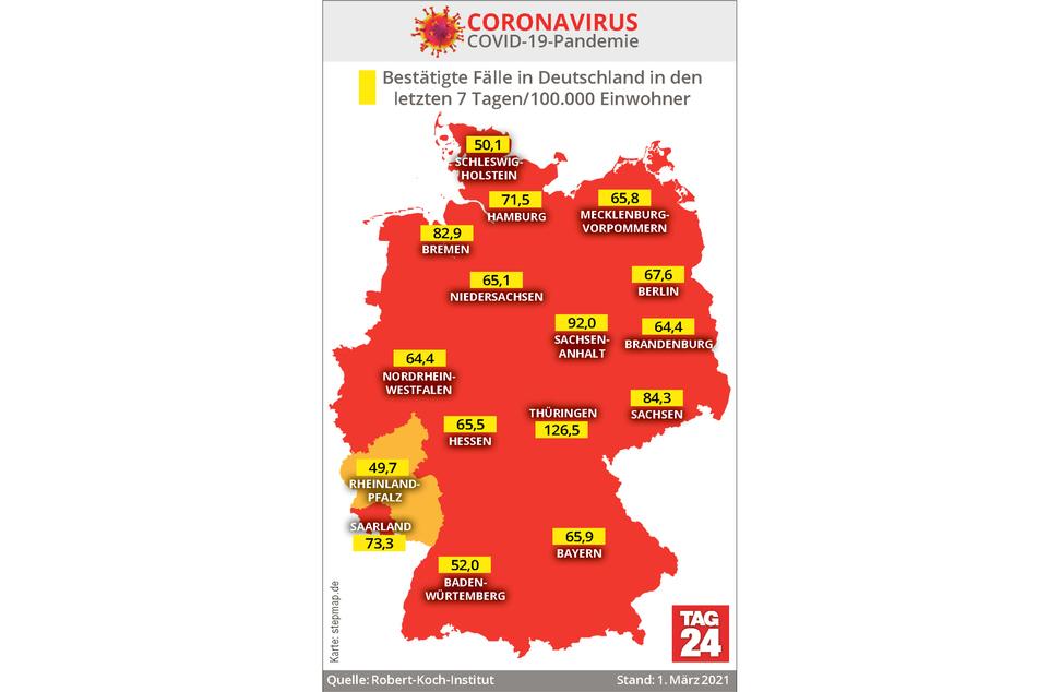 Aktuell weist Thüringen mit 126,5 die höchste Sieben-Tage-Inzidenz in Deutschland auf.