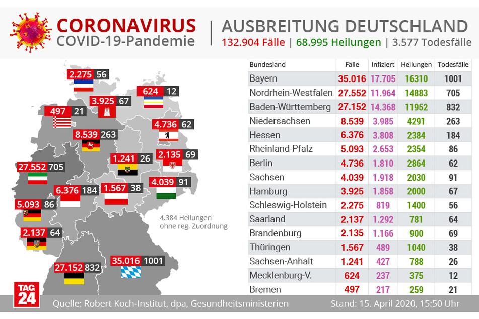 wieviel länder grenzen an deutschland