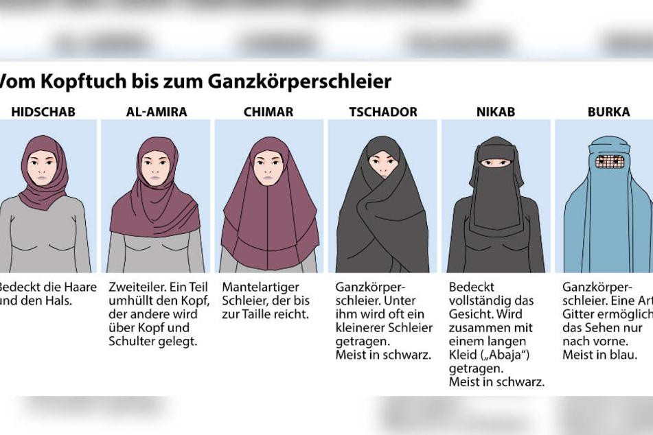 Die Frauenrechtsorganisation Terre des Femmes (TDF) hat an die Bundestagsparteien appelliert, sich für ein generelles Verbot von Burka und Gesichtsschleier im öffentlichen Raum einzusetzen.