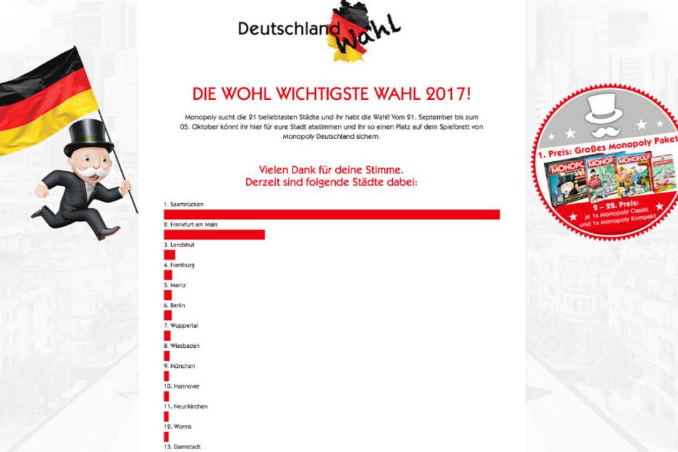 Ein Screenshot der Website monopoly-wahl-2017.de, angefertigt am 23. September 2017 um 15.42 Uhr.