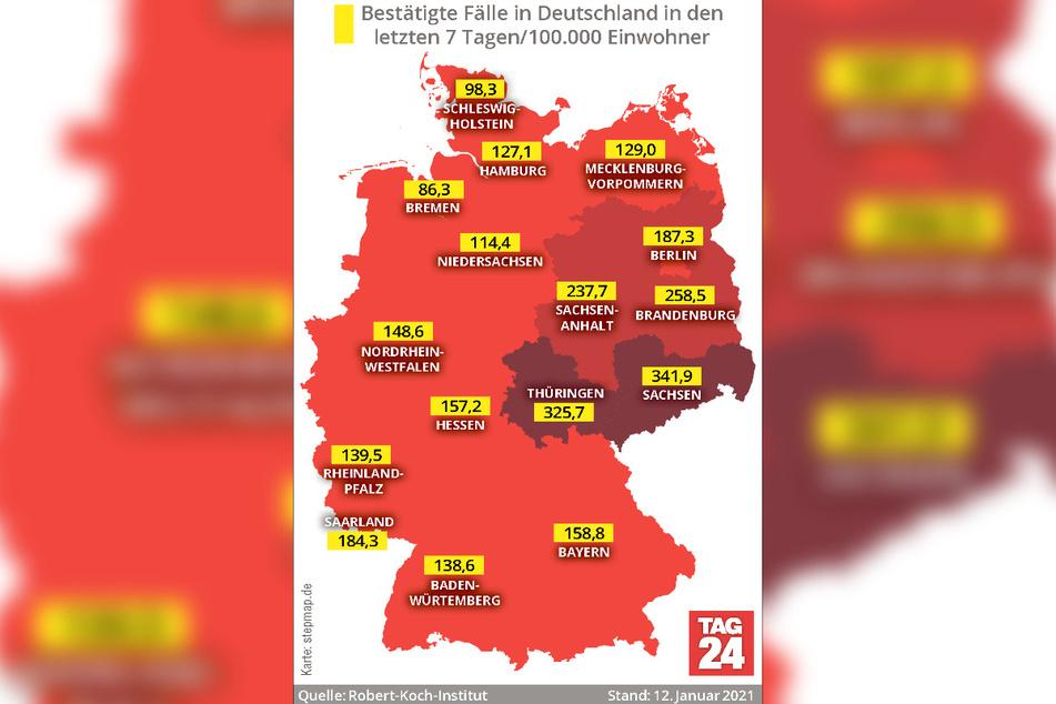 Sachsen meldet nach wie vor die höchste 7-Tage-Inzidenz unter allen deutschen Bundesländern. Thüringen ist aber dicht dahinter.