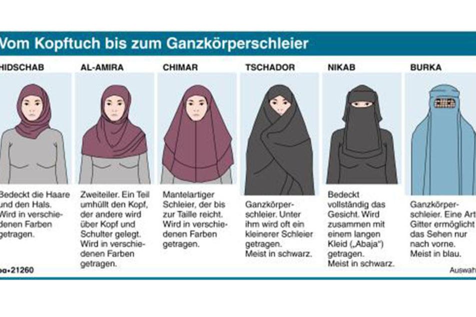 Der Niqab lässt nur einen schmalen Schlitz für die Augen frei.