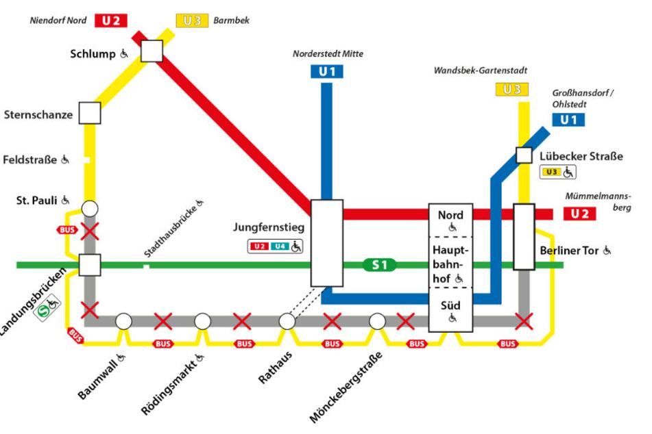 Zwischen Berliner Tor und St. Pauli fahren am Wochenende nur Ersatzbusse.