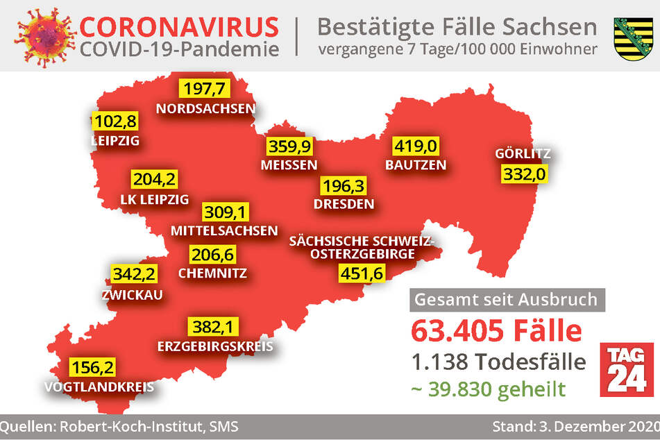 Die aktuellen Fallzahlen in Sachsen vom Donnerstag.